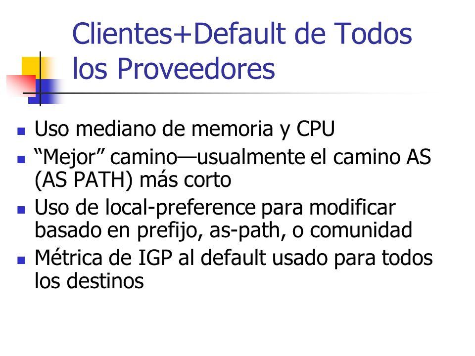 Clientes+Default de Todos los Proveedores
