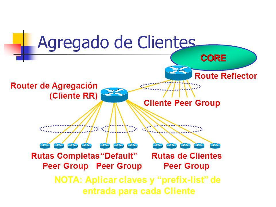 NOTA: Aplicar claves y prefix-list de entrada para cada Cliente
