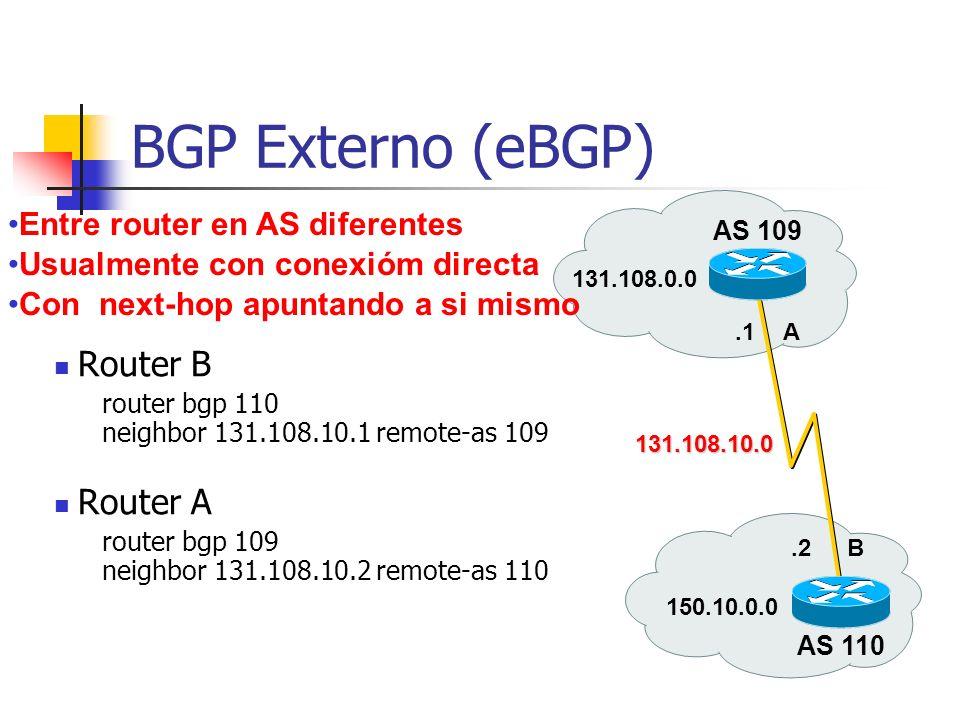BGP Externo (eBGP) Router B Router A Entre router en AS diferentes