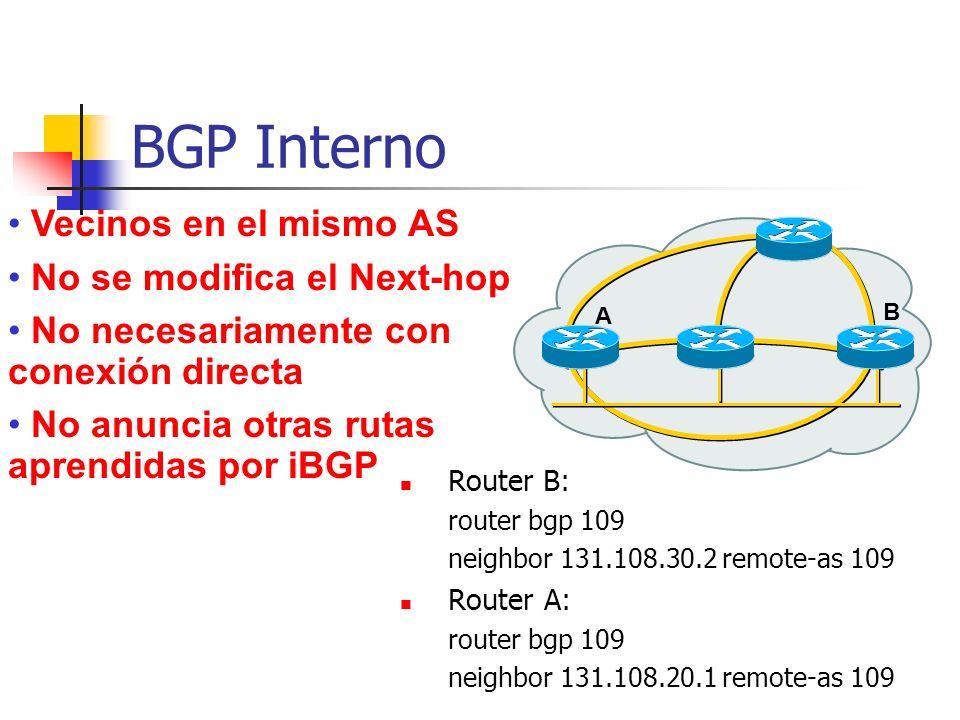 BGP Interno Vecinos en el mismo AS No se modifica el Next-hop