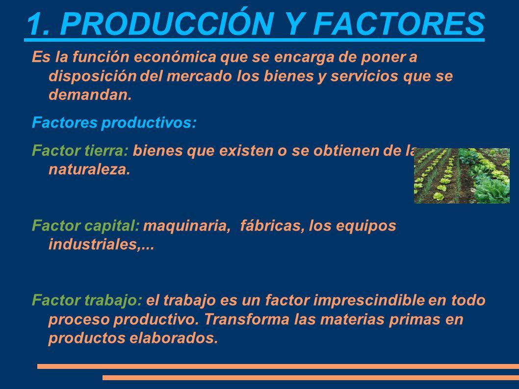 La producci n tema ppt descargar for Maquinaria y utensilios para la produccion culinaria