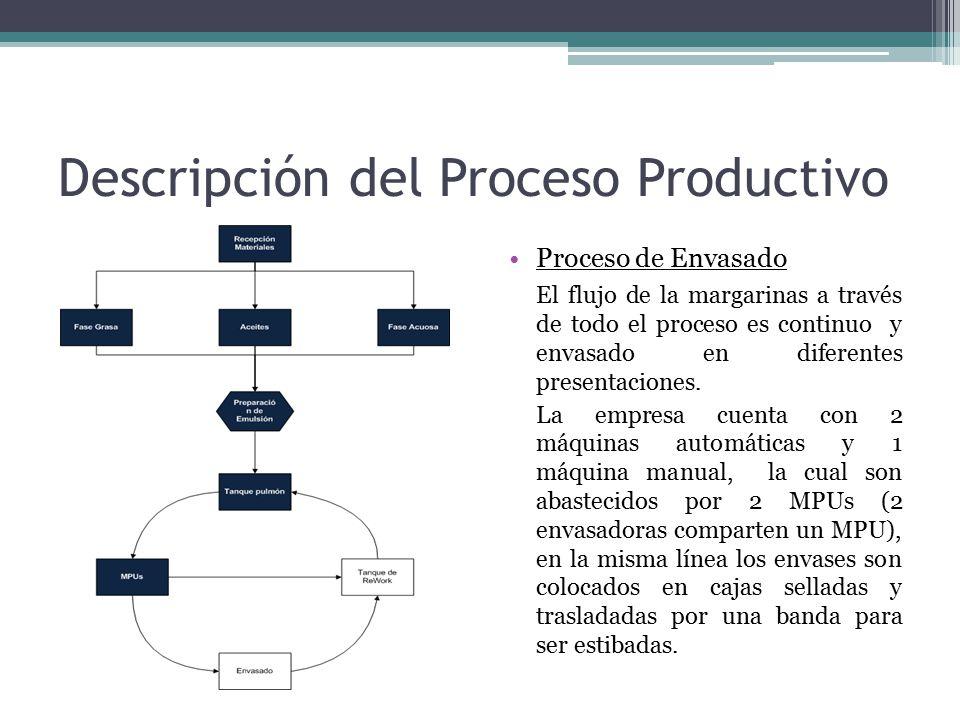 desarrollo de un modelo de simulaci n para el