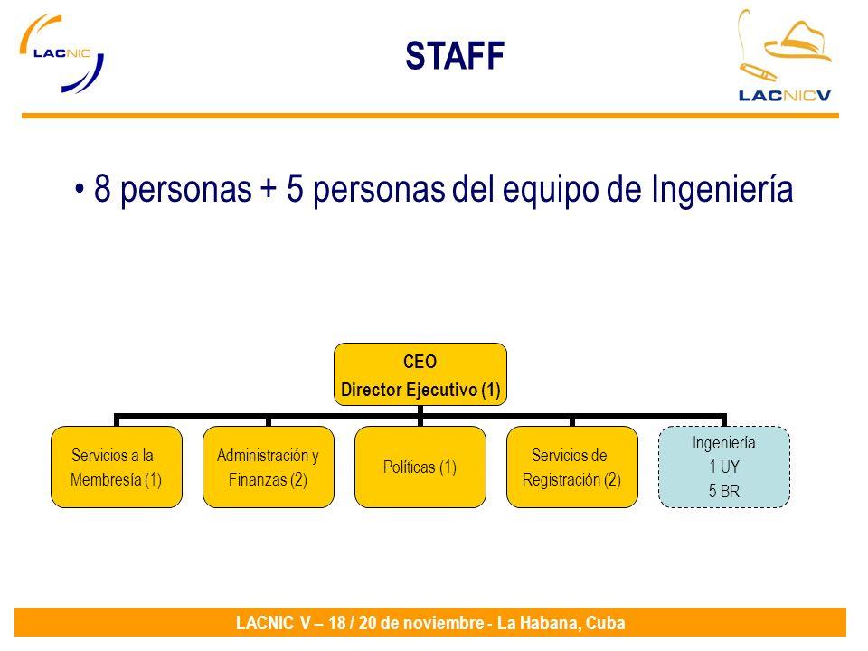 STAFF 8 personas + 5 personas del equipo de Ingeniería