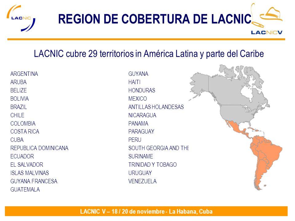 REGION DE COBERTURA DE LACNIC