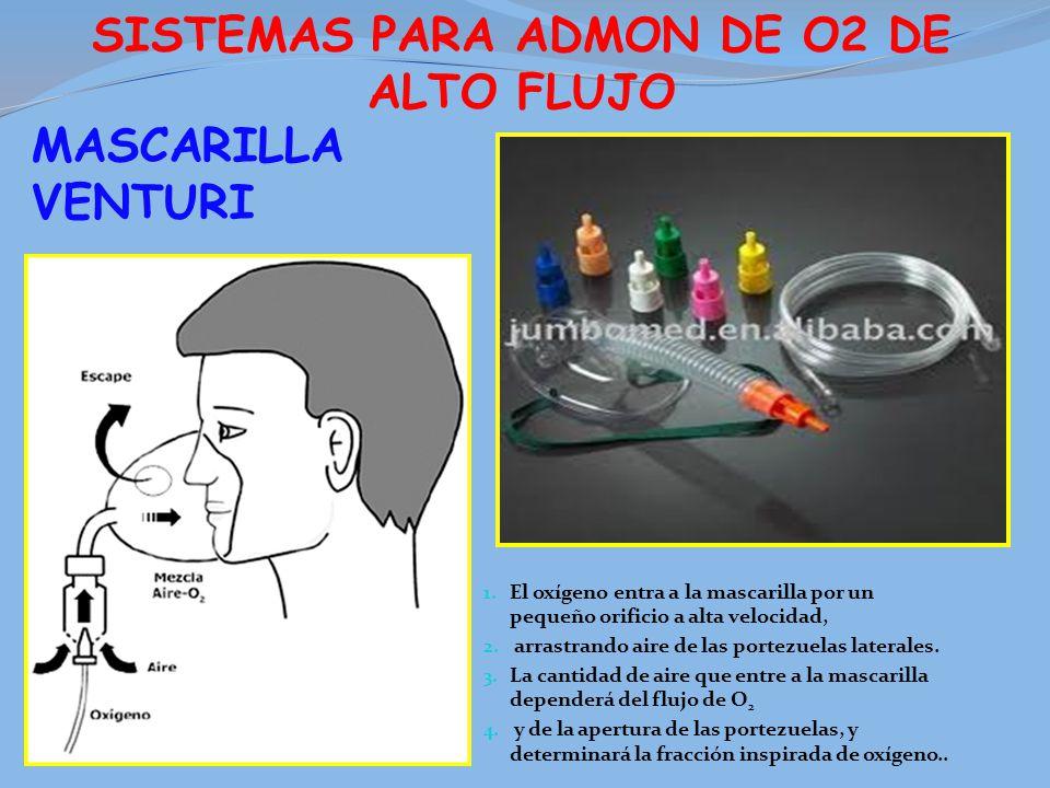 Sistemas de oxigenacion para peces peces para acuario - Sistema de nebulizacion ...
