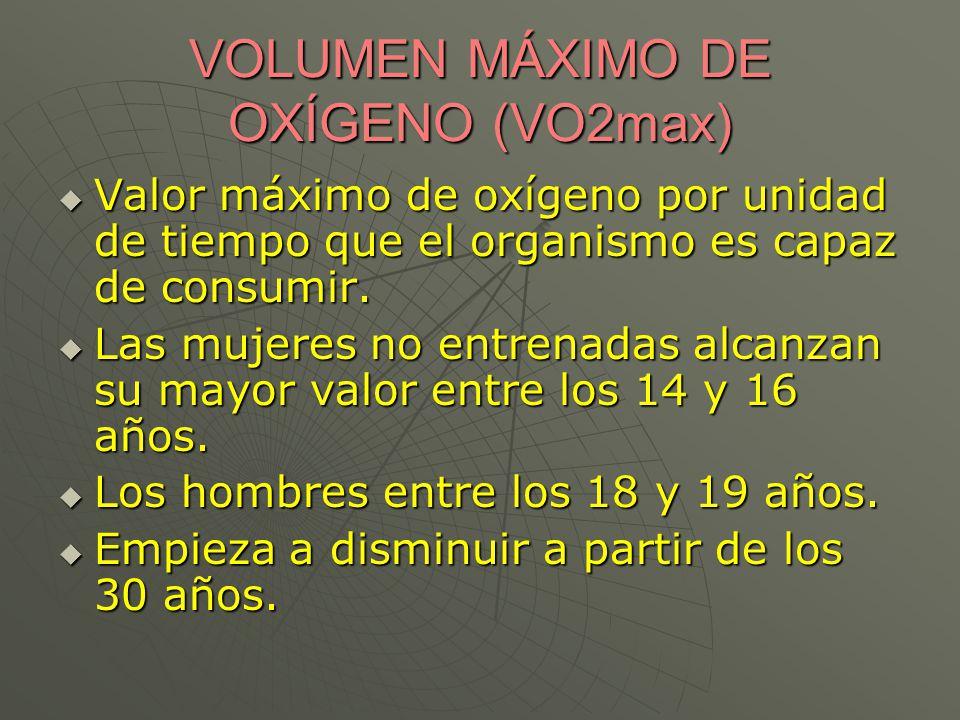 VOLUMEN MÁXIMO DE OXÍGENO (VO2max)