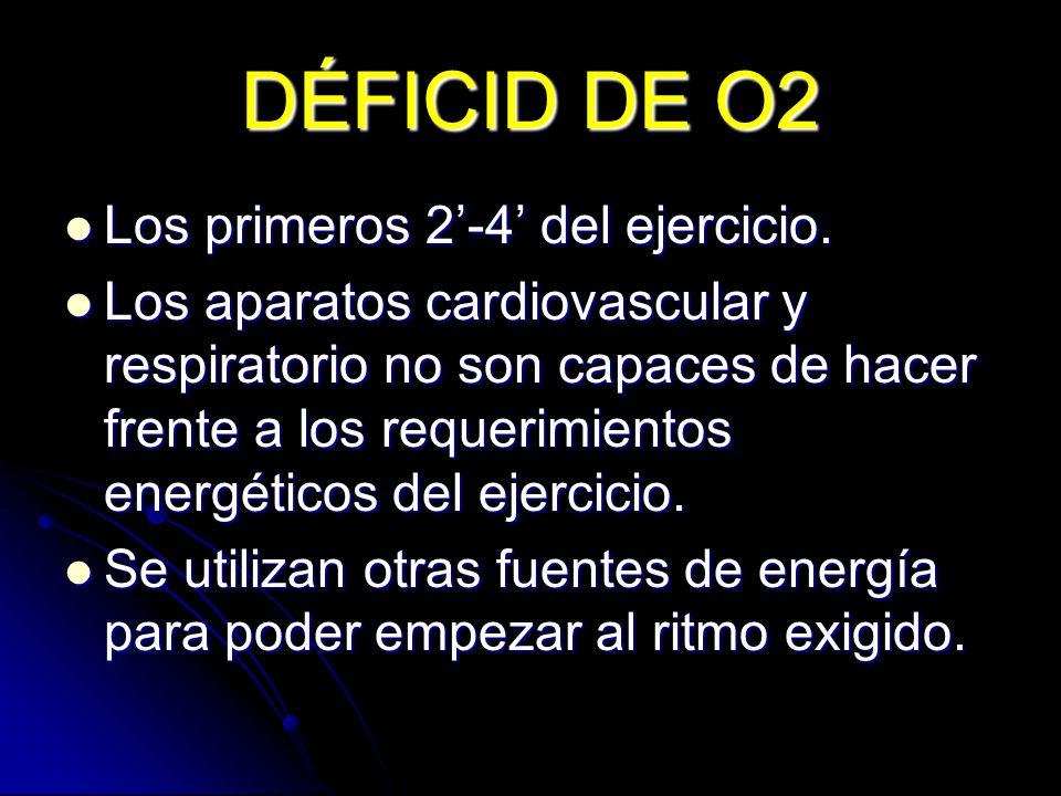 DÉFICID DE O2 Los primeros 2'-4' del ejercicio.