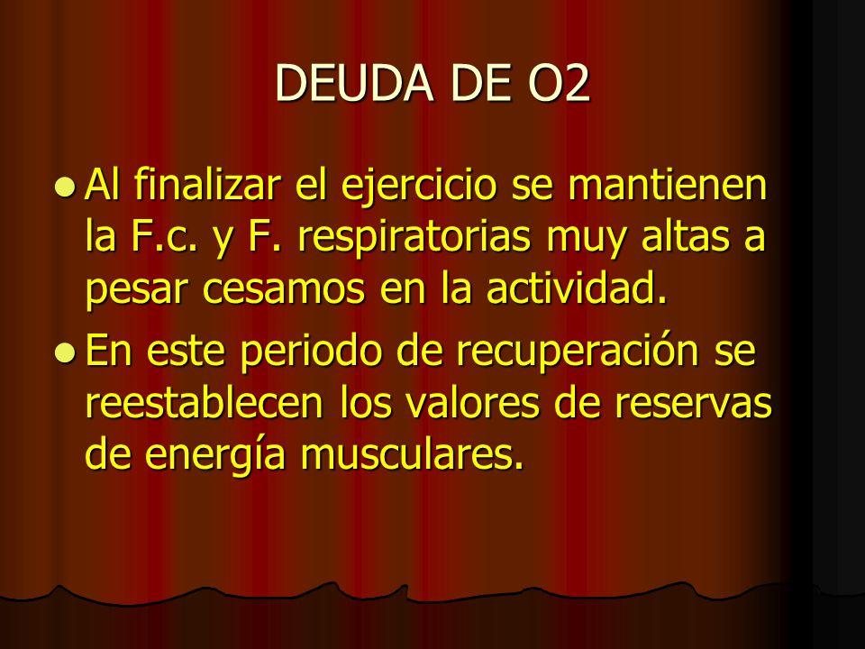 DEUDA DE O2 Al finalizar el ejercicio se mantienen la F.c. y F. respiratorias muy altas a pesar cesamos en la actividad.