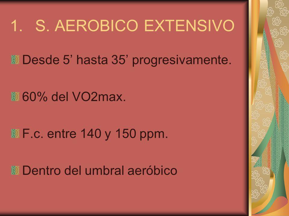 S. AEROBICO EXTENSIVO Desde 5' hasta 35' progresivamente.