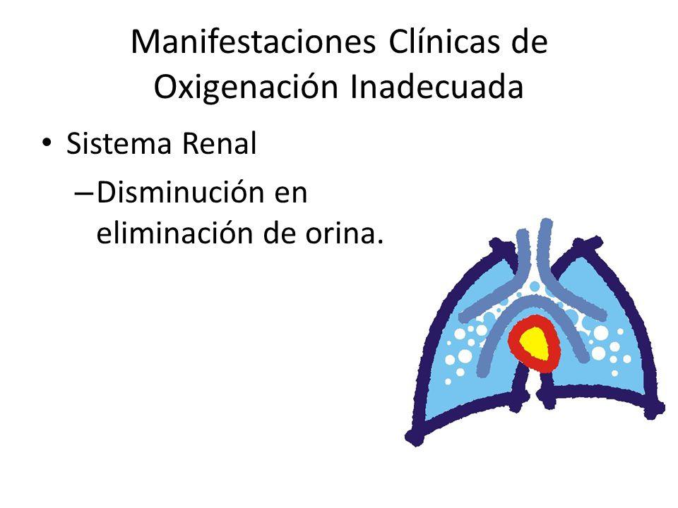 Manifestaciones Clínicas de Oxigenación Inadecuada