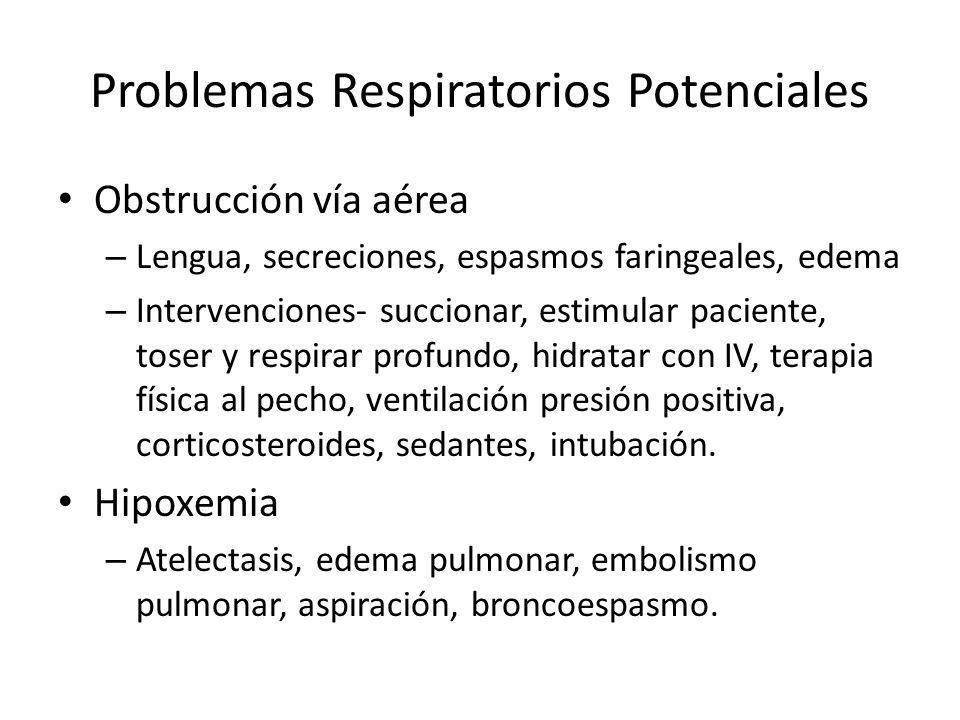 Problemas Respiratorios Potenciales