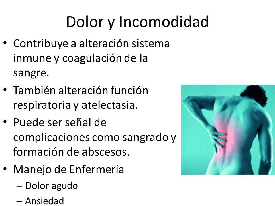 Dolor y Incomodidad Contribuye a alteración sistema inmune y coagulación de la sangre. También alteración función respiratoria y atelectasia.