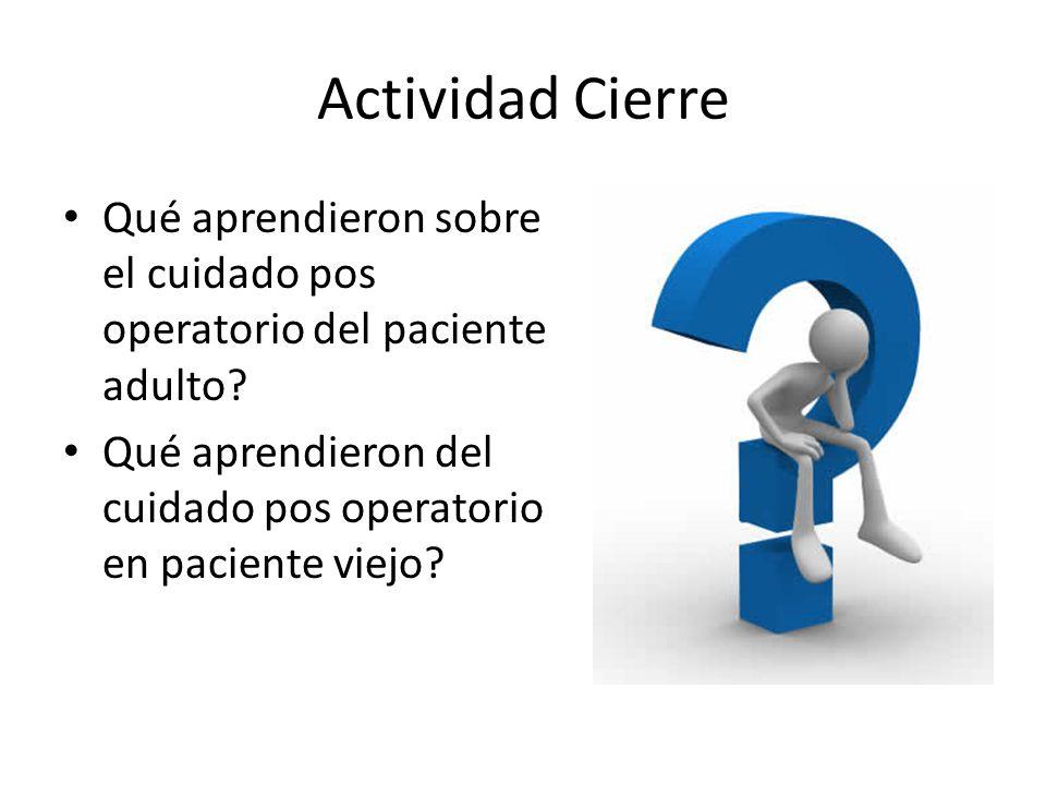 Actividad Cierre Qué aprendieron sobre el cuidado pos operatorio del paciente adulto.