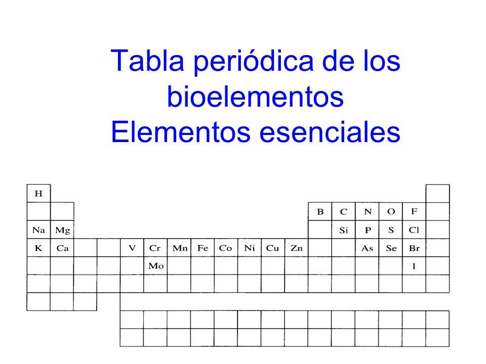 introducci n a la qu mica bioinorg nica ppt descargar - Tabla Periodica De Los Elementos Pdf Descargar