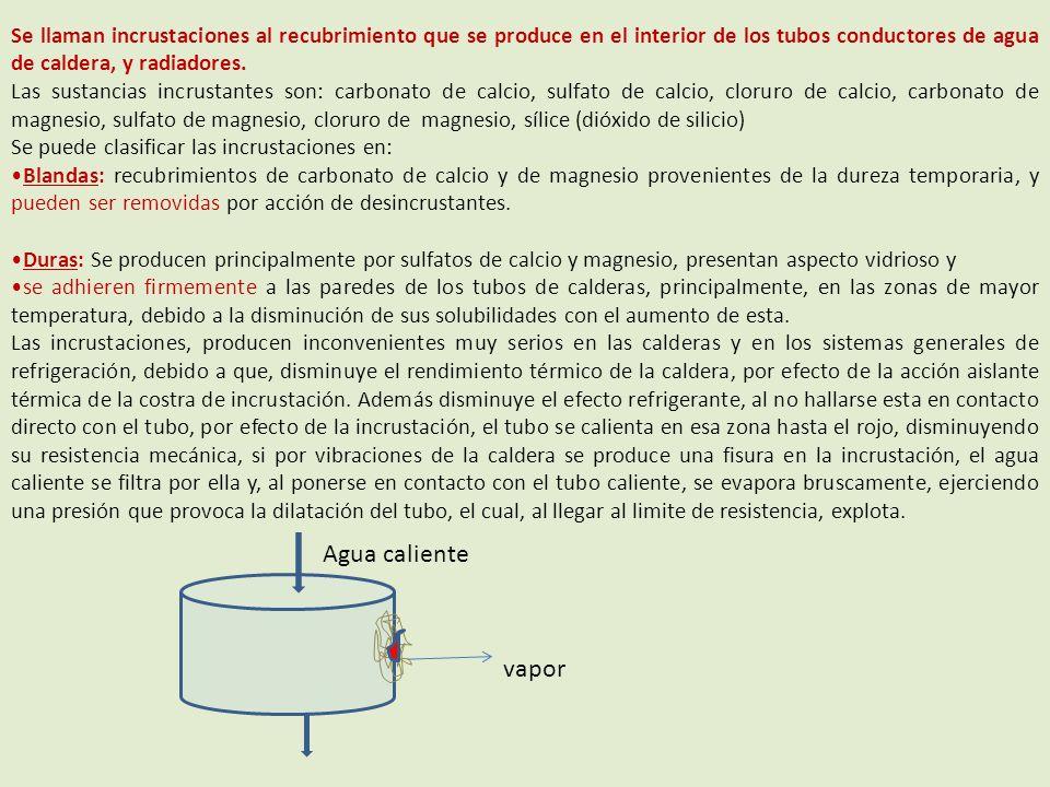 La regla de solubilidad dice lo igual disuelve a lo igual - Caldera no calienta agua si calefaccion ...