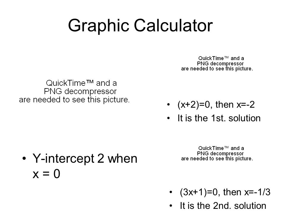 Graphic Calculator Y-intercept 2 when x = 0 (x+2)=0, then x=-2