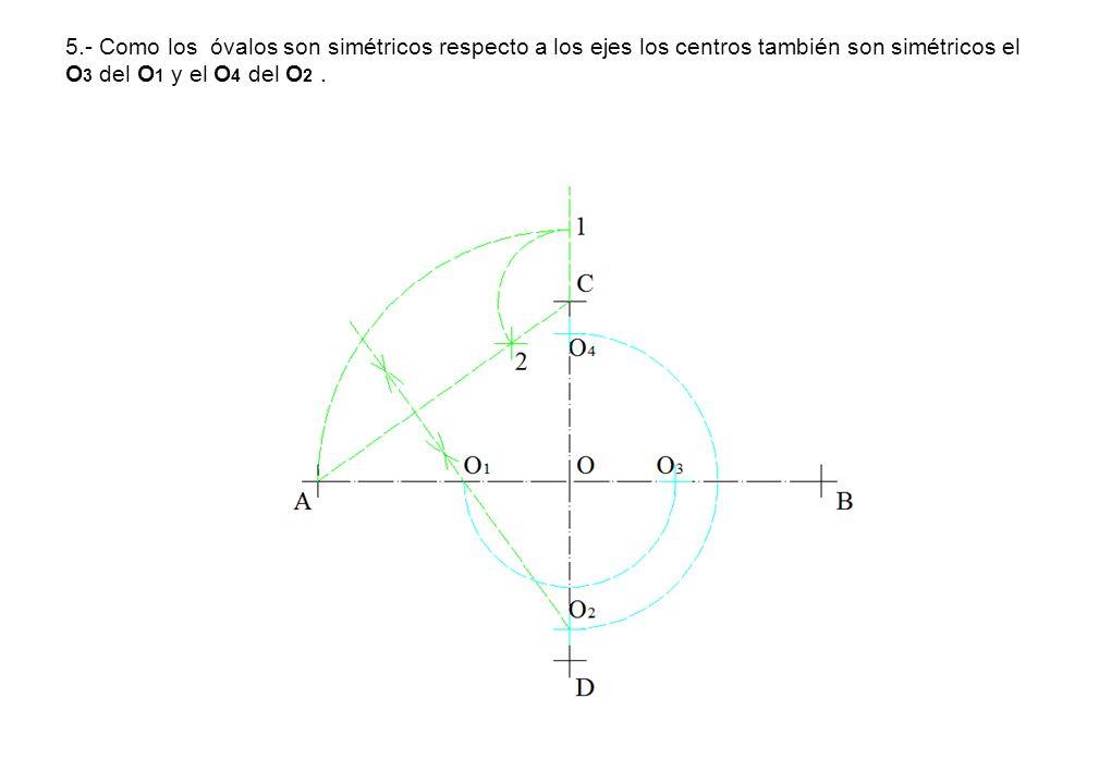 5.- Como los óvalos son simétricos respecto a los ejes los centros también son simétricos el O3 del O1 y el O4 del O2 .
