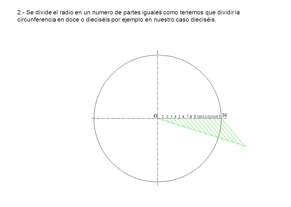 2.- Se divide el radio en un numero de partes iguales como tenemos que dividir la circunferencia en doce o dieciséis por ejemplo en nuestro caso dieciséis.