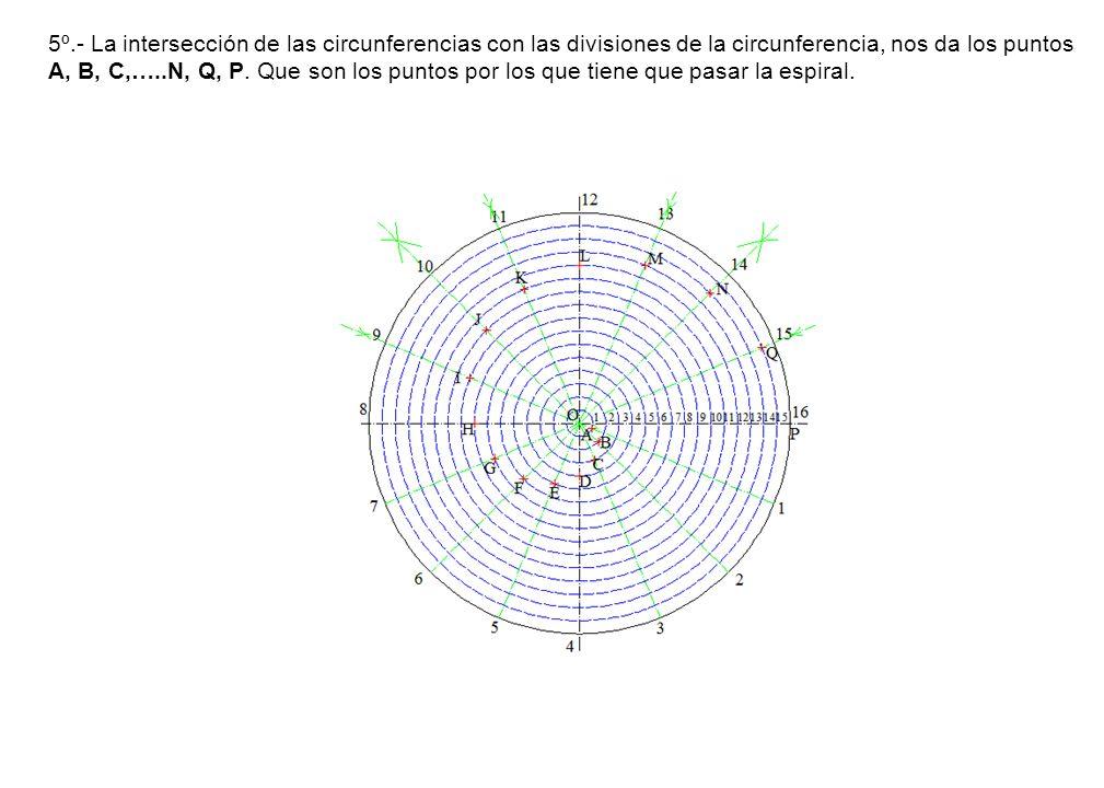 5º.- La intersección de las circunferencias con las divisiones de la circunferencia, nos da los puntos A, B, C,…..N, Q, P.