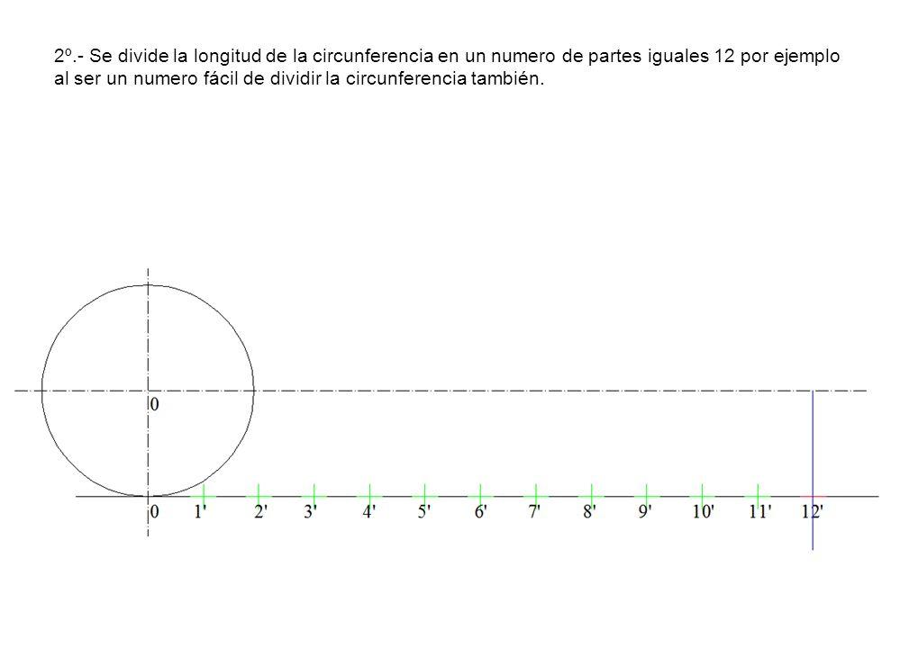 2º.- Se divide la longitud de la circunferencia en un numero de partes iguales 12 por ejemplo al ser un numero fácil de dividir la circunferencia también.