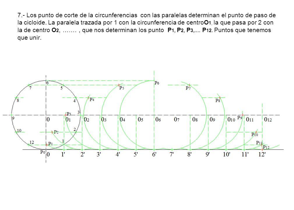 7.- Los punto de corte de la circunferencias con las paralelas determinan el punto de paso de la cicloide.