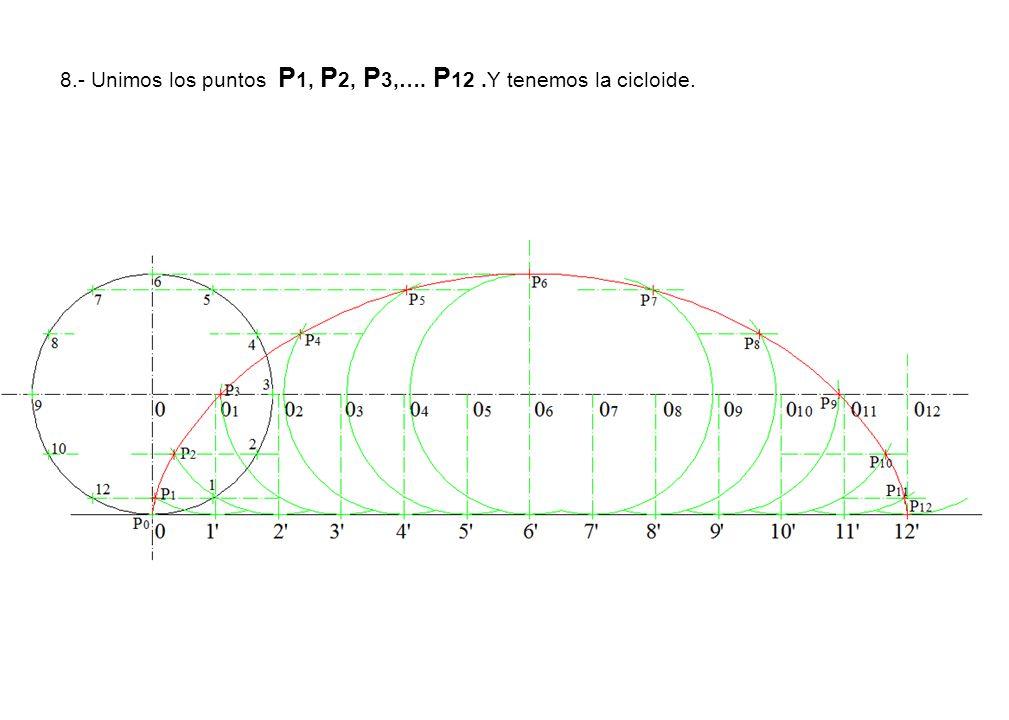 8.- Unimos los puntos P1, P2, P3,…. P12 .Y tenemos la cicloide.