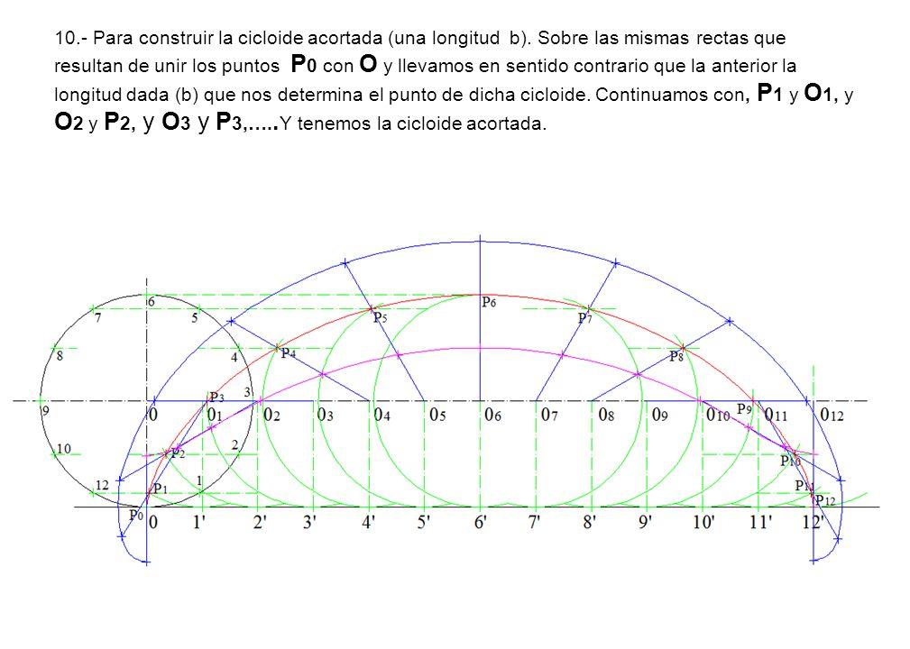 10. - Para construir la cicloide acortada (una longitud b)