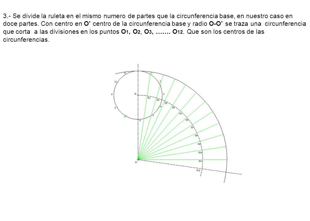 3.- Se divide la ruleta en el mismo numero de partes que la circunferencia base, en nuestro caso en doce partes.