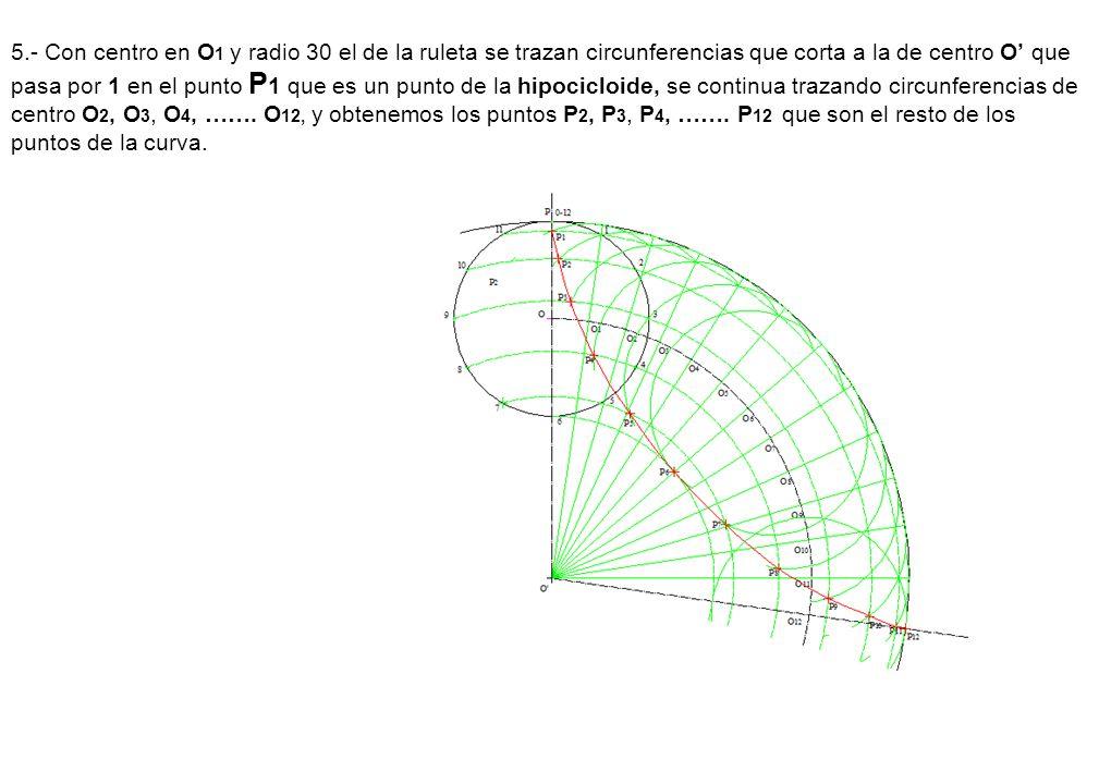 5.- Con centro en O1 y radio 30 el de la ruleta se trazan circunferencias que corta a la de centro O' que pasa por 1 en el punto P1 que es un punto de la hipocicloide, se continua trazando circunferencias de centro O2, O3, O4, …….