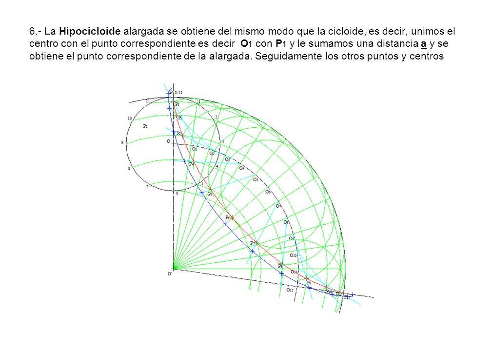 6.- La Hipocicloide alargada se obtiene del mismo modo que la cicloide, es decir, unimos el centro con el punto correspondiente es decir O1 con P1 y le sumamos una distancia a y se obtiene el punto correspondiente de la alargada.