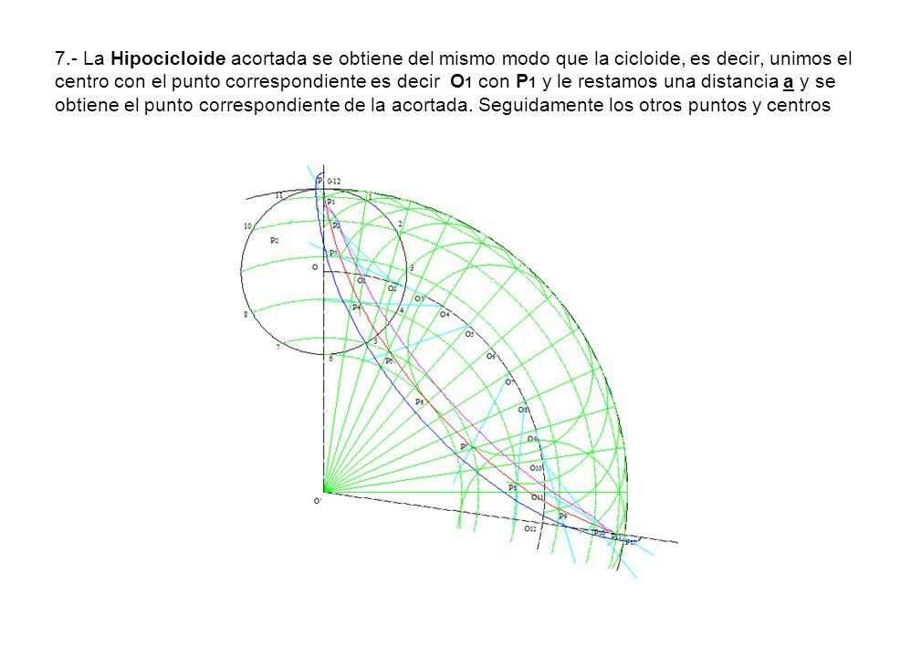 7.- La Hipocicloide acortada se obtiene del mismo modo que la cicloide, es decir, unimos el centro con el punto correspondiente es decir O1 con P1 y le restamos una distancia a y se obtiene el punto correspondiente de la acortada.