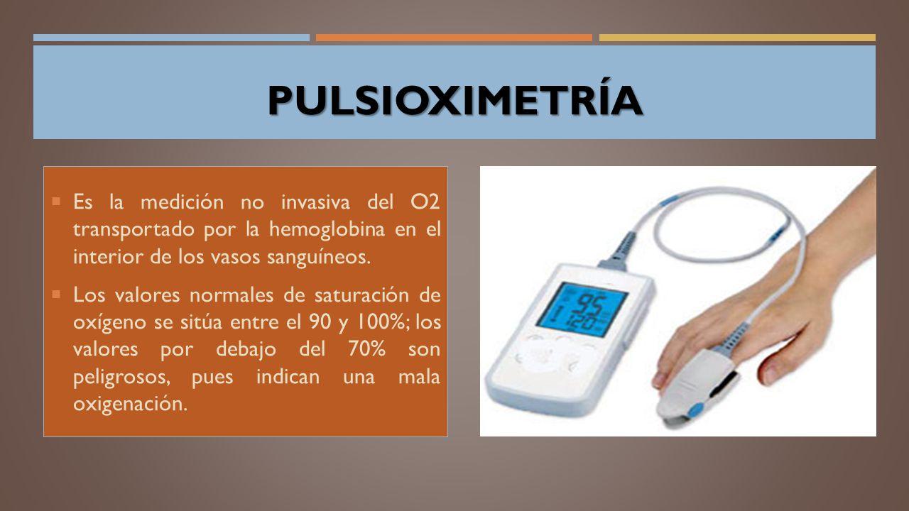 PULSIOXIMETRÍA Es la medición no invasiva del O2 transportado por la hemoglobina en el interior de los vasos sanguíneos.