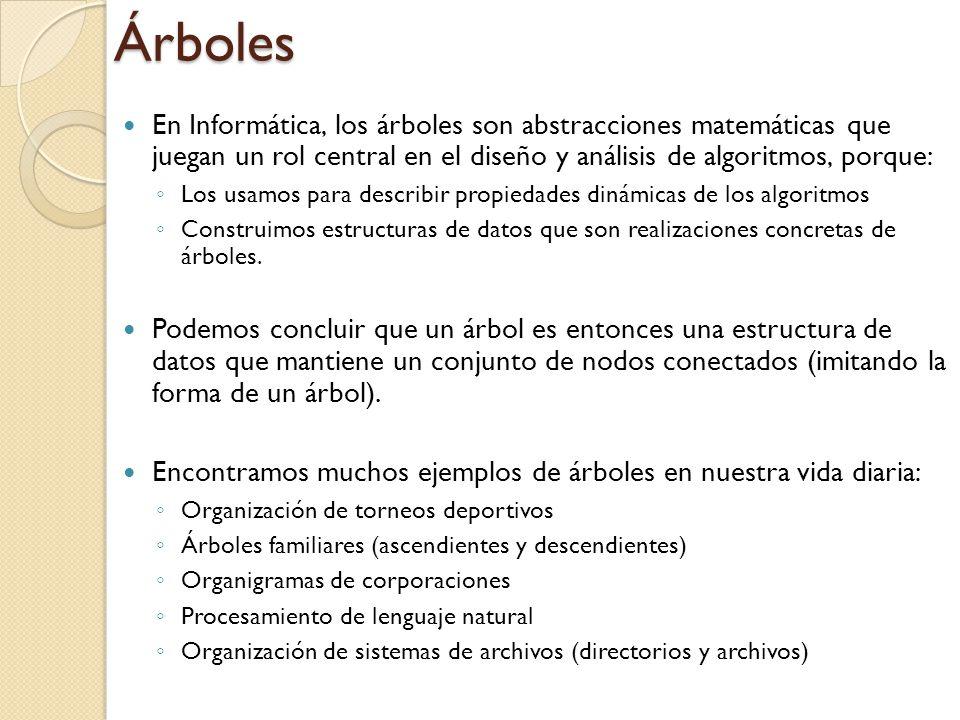 Estructura de datos en c ppt video online descargar for Cuales son los tipos de arboles