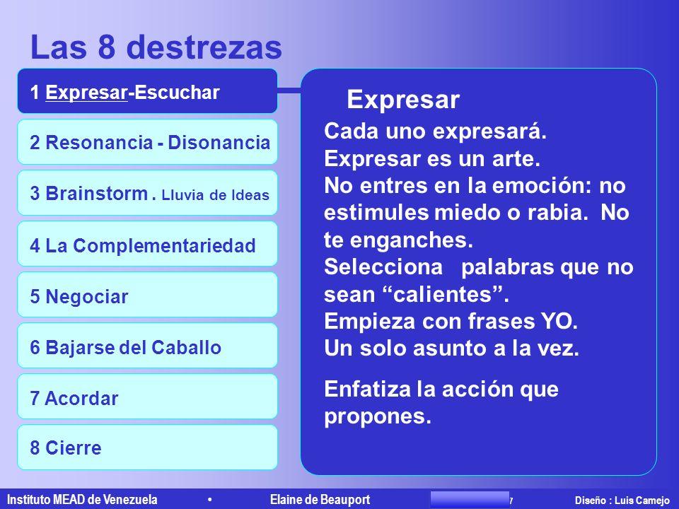 1 Expresar-Escuchar Expresar.