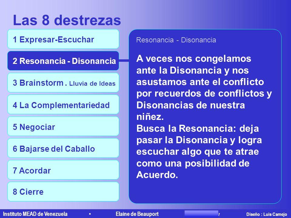 1 Expresar-Escuchar Resonancia - Disonancia.