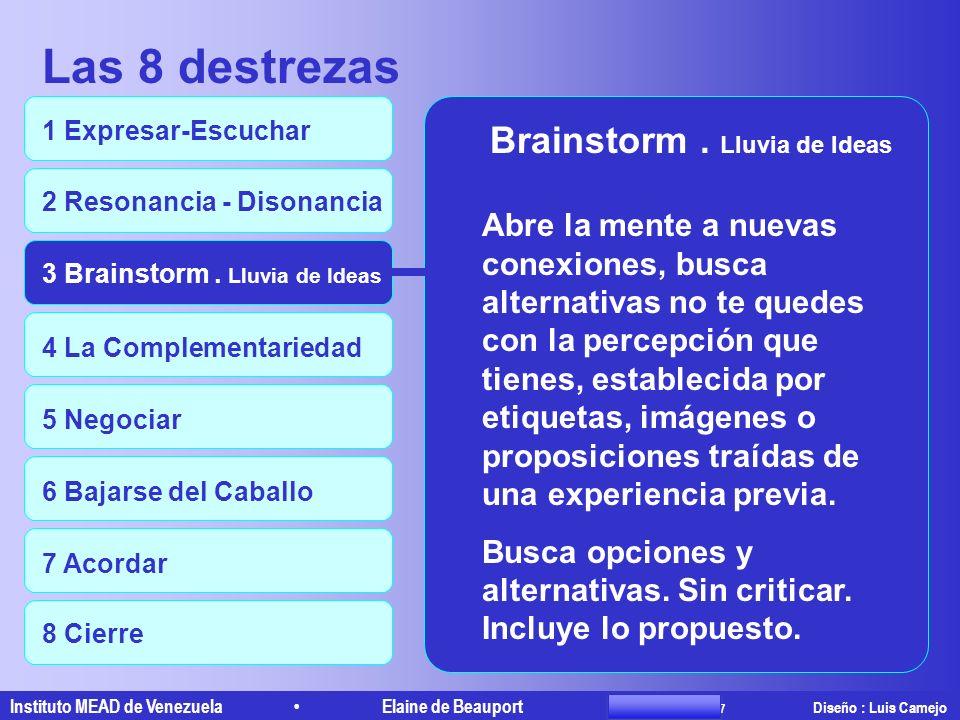 Brainstorm . Lluvia de Ideas