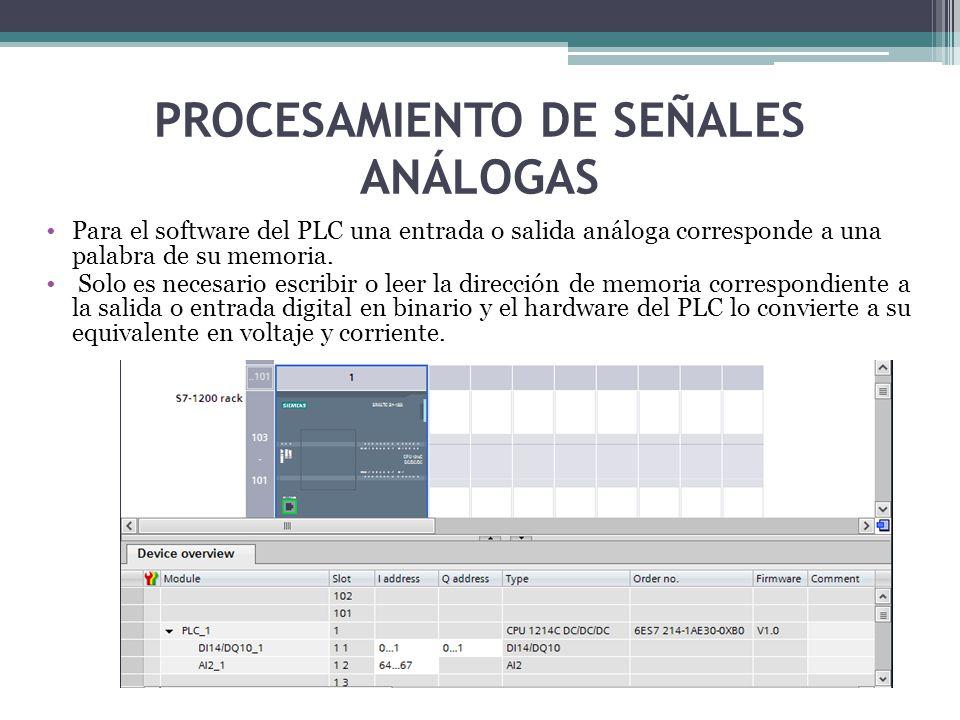 Revisión de software de señales binarias