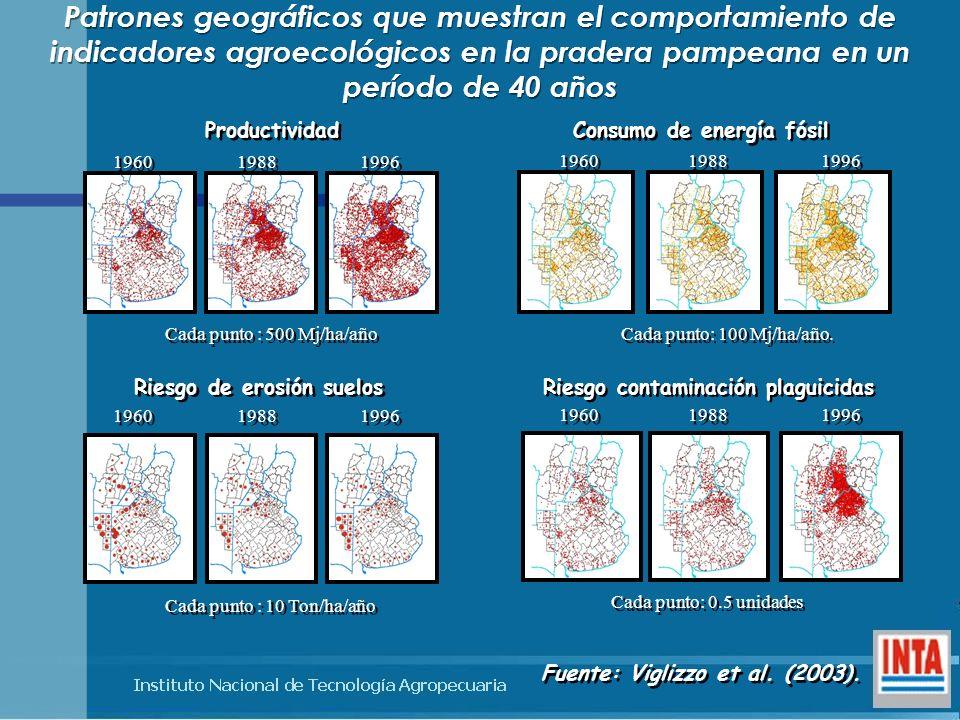 Patrones geográficos que muestran el comportamiento de indicadores agroecológicos en la pradera pampeana en un período de 40 años