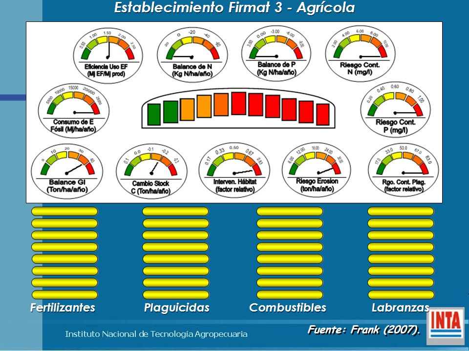 Establecimiento Firmat 3 - Agrícola