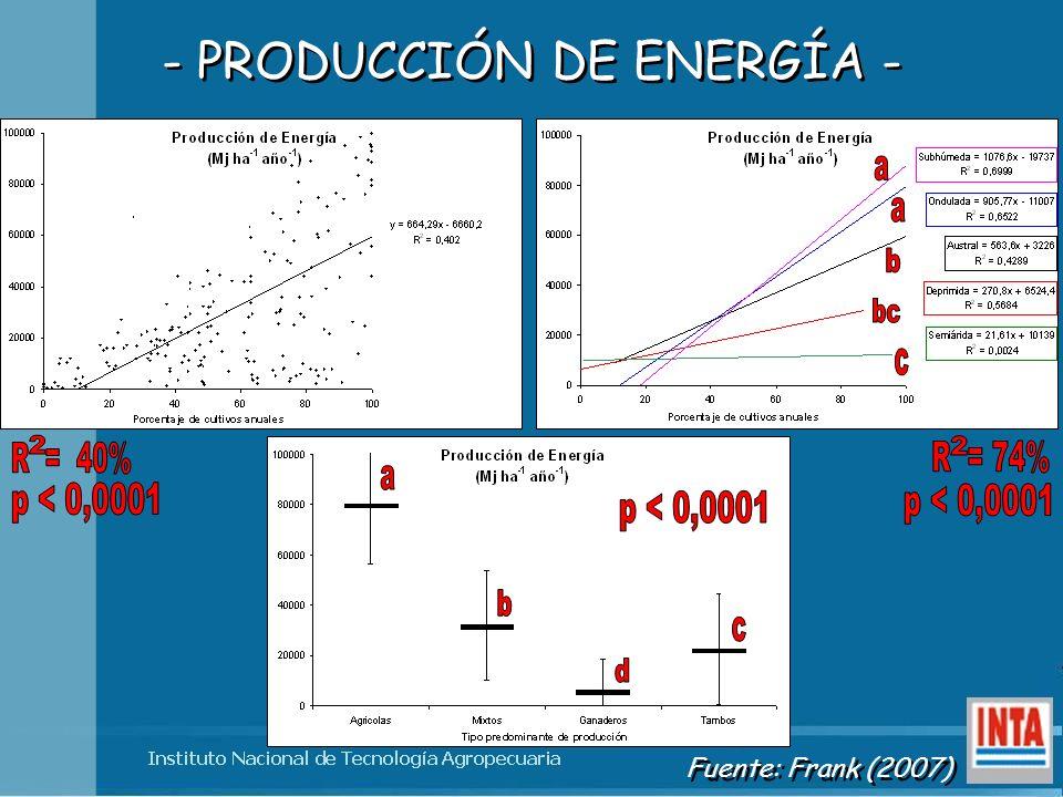 - PRODUCCIÓN DE ENERGÍA -