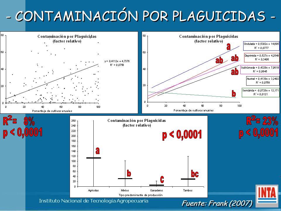 - CONTAMINACIÓN POR PLAGUICIDAS -