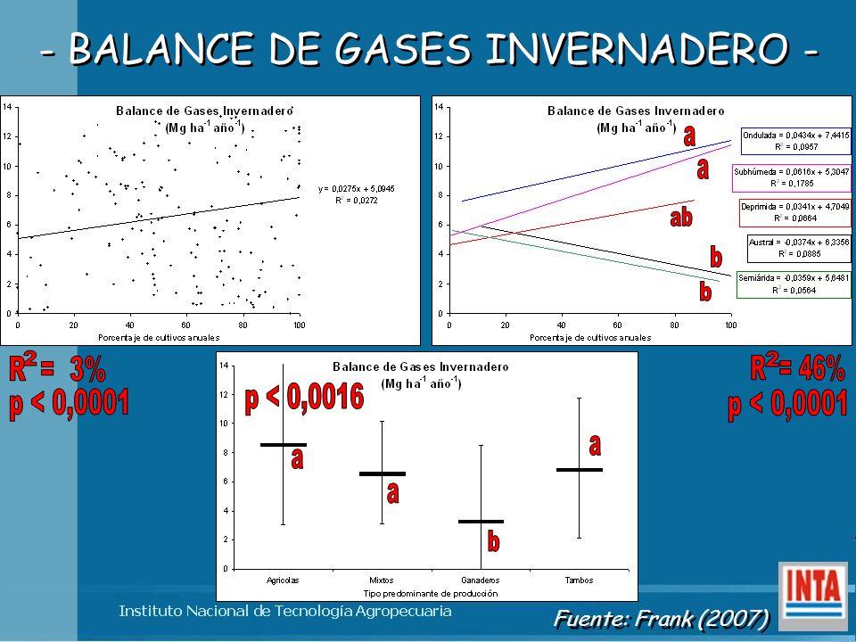 - BALANCE DE GASES INVERNADERO -