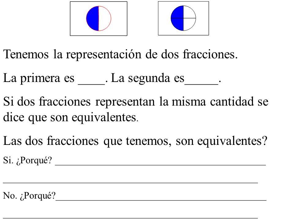 Tenemos la representación de dos fracciones.