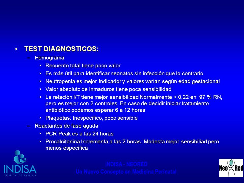 TEST DIAGNOSTICOS: Hemograma Recuento total tiene poco valor