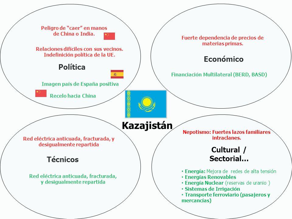 Kazajistán Económico Política Cultural / Sectorial… Técnicos