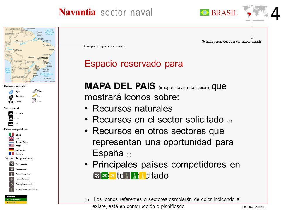 4 Navantia sector naval Espacio reservado para