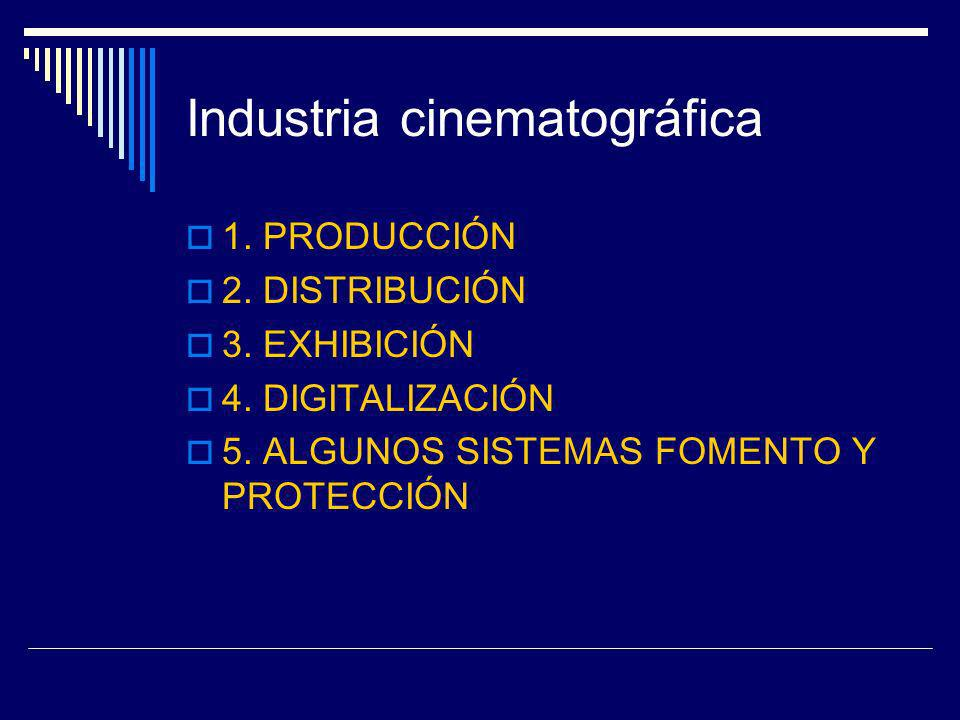 Industria cinematográfica