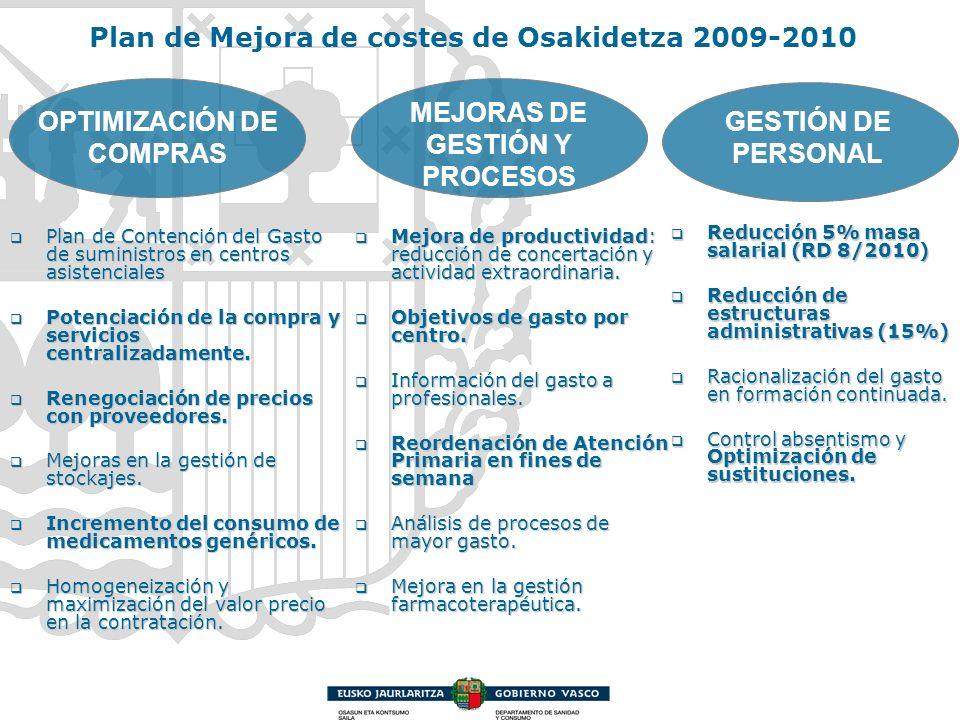 Plan de Mejora de costes de Osakidetza 2009-2010