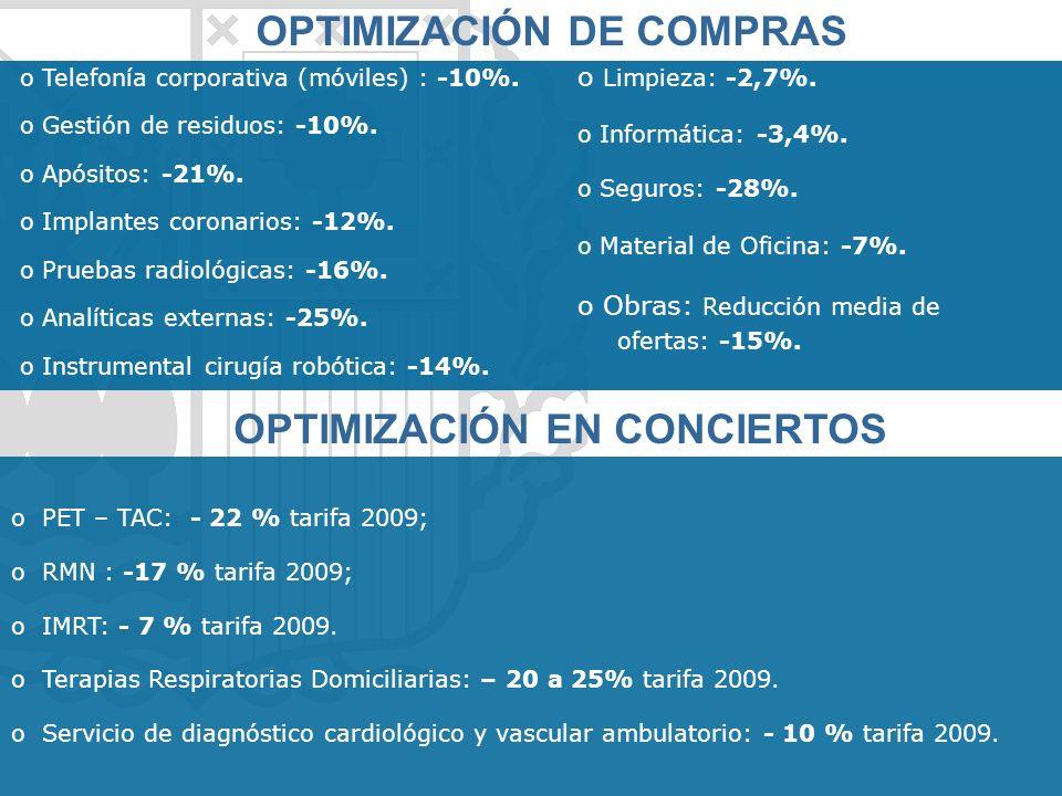 OPTIMIZACIÓN DE COMPRAS OPTIMIZACIÓN EN CONCIERTOS