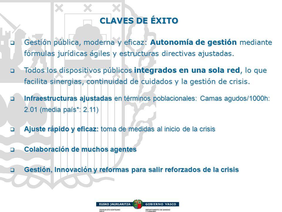 CLAVES DE ÉXITO Gestión pública, moderna y eficaz: Autonomía de gestión mediante fórmulas jurídicas ágiles y estructuras directivas ajustadas.